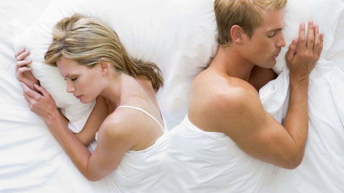 pandemic process reduced sexual desire
