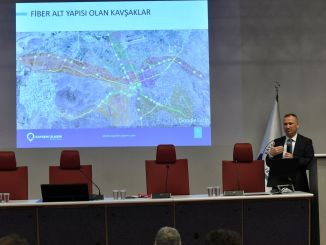 Comprehensive presentation for smart city kayseri project
