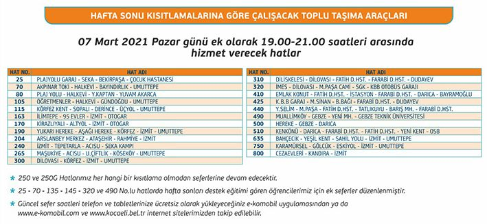 Kocaeli transportation lines announced to operate on Sunday