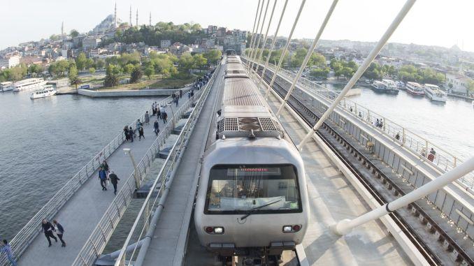 Chúng tôi xác định vị trí của tàu điện ngầm Istanbul trên thế giới