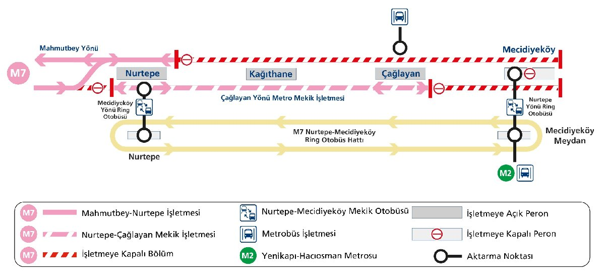 Mecidiyekoy metro station was closed due to repair work