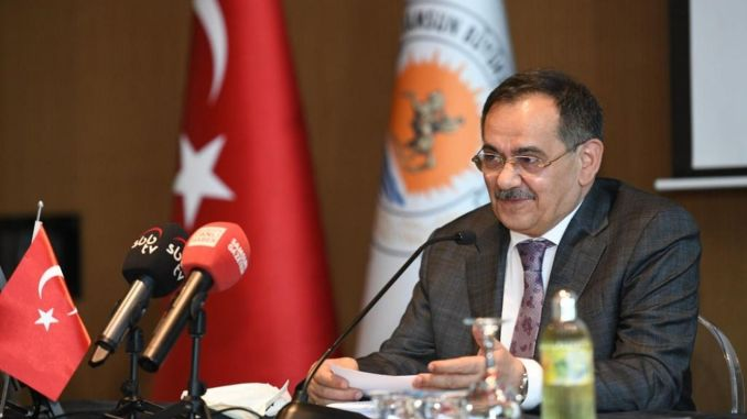 To Be Tendered in Samsun West Ring Road Project