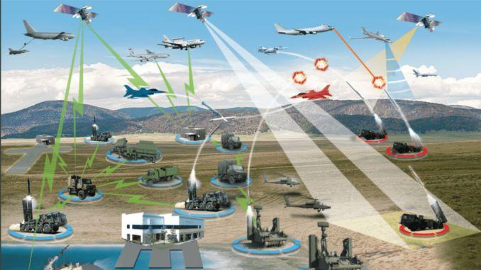 преобладающая система управления воздушным командованием