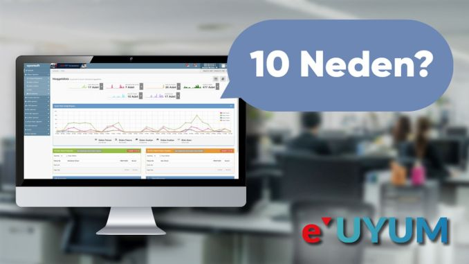 Warum sollten Sie sich für das E-Compliance-Portal im E-Transformationsprozess entscheiden?