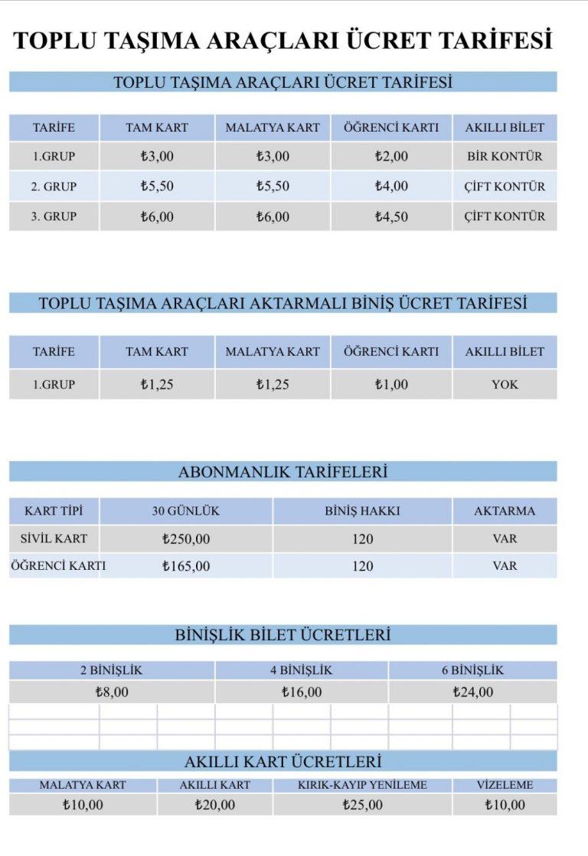 increase in malatya city public transport fares