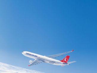 Turški letalski prevozniki objavili rezultate avgusta