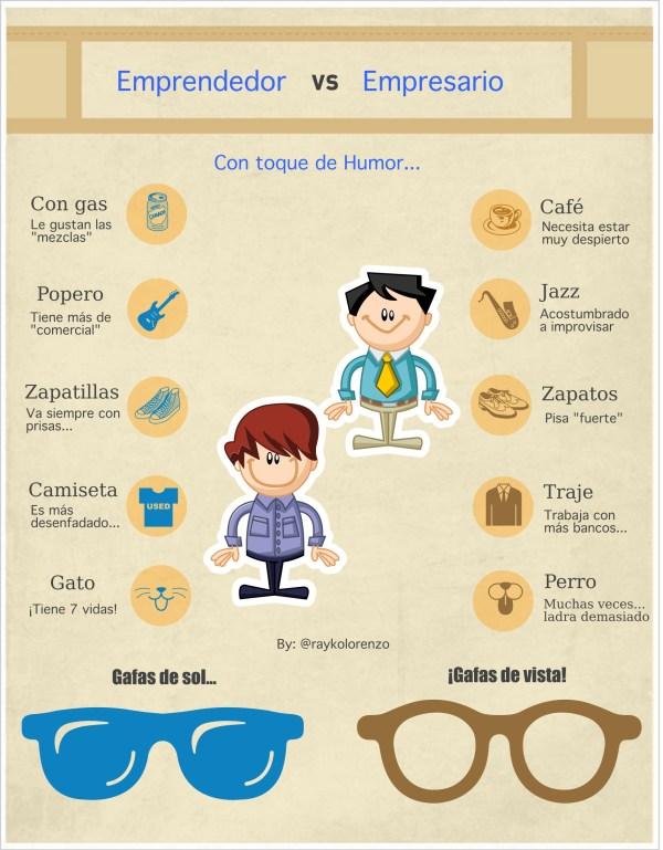infografia_emprendedores