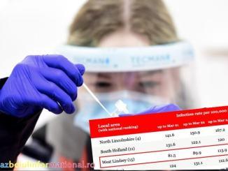 Vaccin Lincolnshire