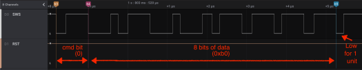 SWire byte transmission