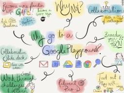 googleplayground