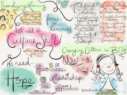 """Uvic EDCI 487: Personalizing Learning Chapter 6 """"Making Learning Personal"""" by Barbara Bray and Katheleen McClaskey."""