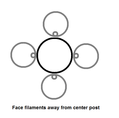 TSP Filament orientation