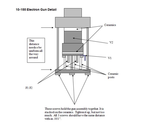 10-155 electron gun detail