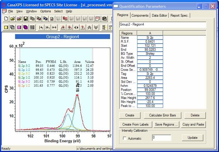 sepax 2 vs manual processing