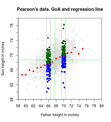 plot of chunk GoA-strips