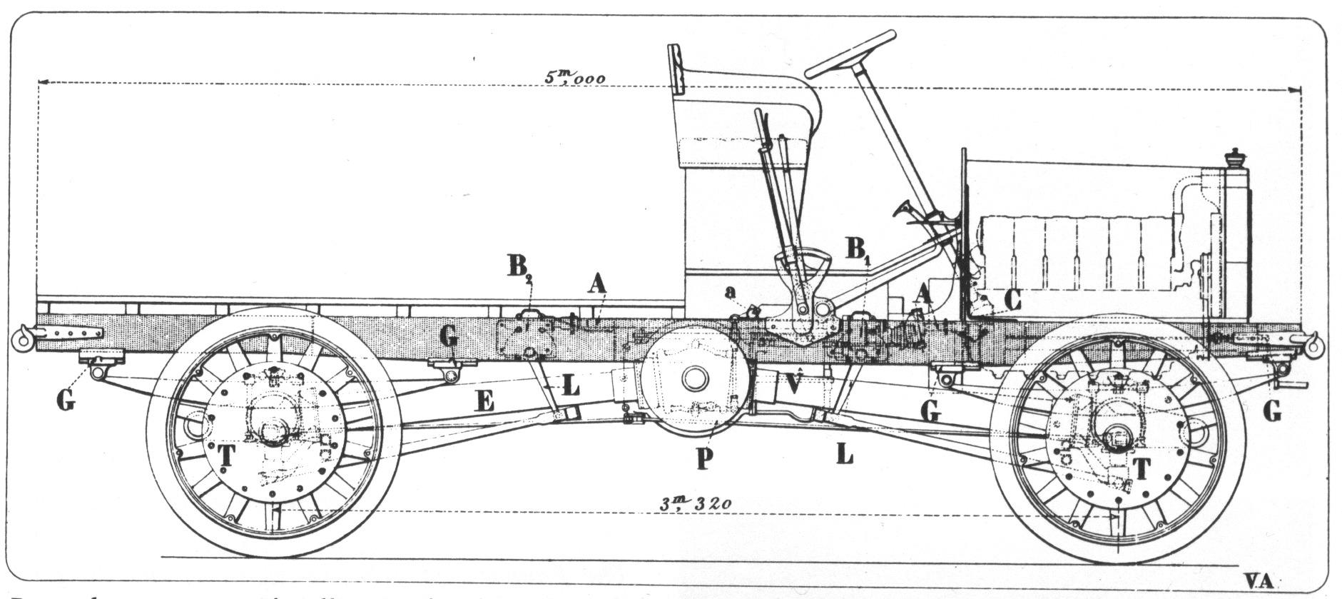 Le Tracteur D Artillerie Chatillon Panhard