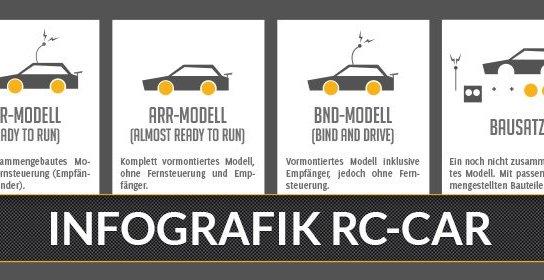 Kaufentscheidungshilfe: Infografik für ferngesteuerte Autos!