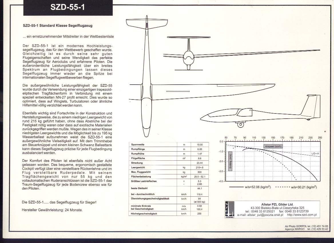 PDF Rc glider plans download DIY Free Plans Download ...