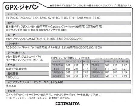 GPX-ジャパン