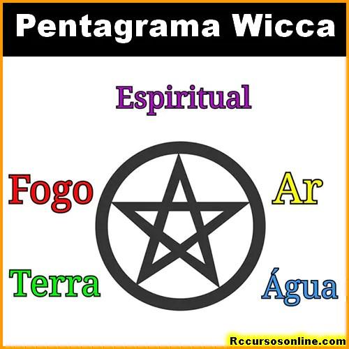 pentagrama wicca - O Que É Wicca: Qual O Significado Da Palavra Wicca.