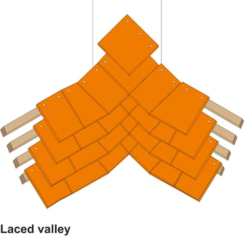 Laced Valley