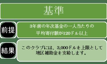 06.RI第2590地区の取り組み [1.新地区補助金(DG)] (2014-15年度版)