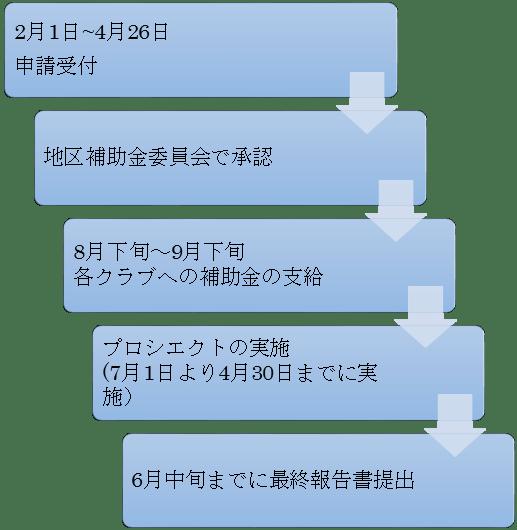 2013-14_Sec06-01_03