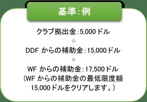 2013-14_Sec06-02-04_02