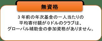 2013-14_Sec06-02-04_03