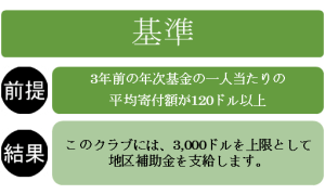 2015-16_Sec05-DG-01