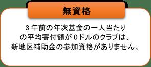 2015-16_Sec05-DG-02