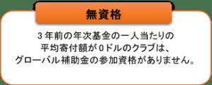 2015-16_Sec05-GG-06