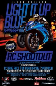 Light it up Blue: RC Shootout
