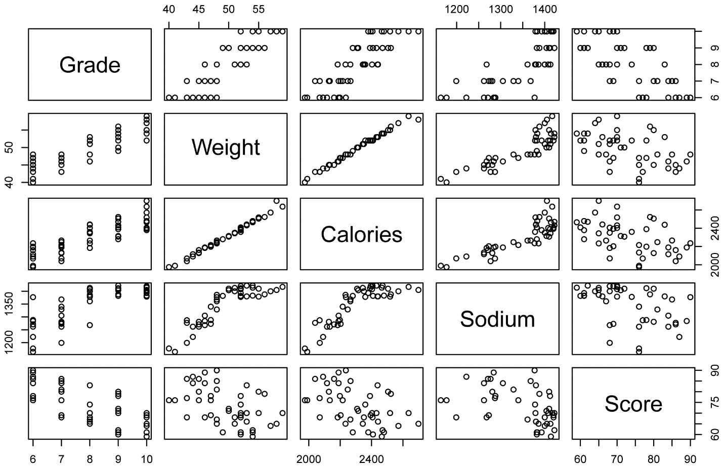 R Handbook Correlation And Linear Regression