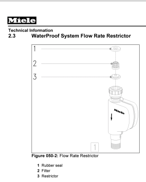 The Anatomy Of A Miele Dishwasher Water Proof System   RD