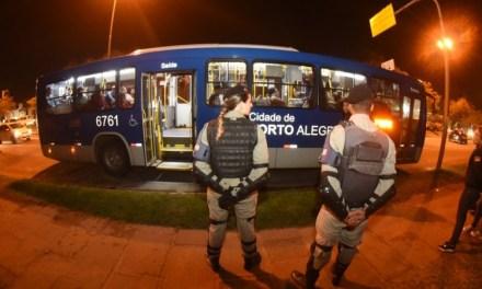 Porto Alegre registra queda de 61,9% nos homicídios no mês de agosto
