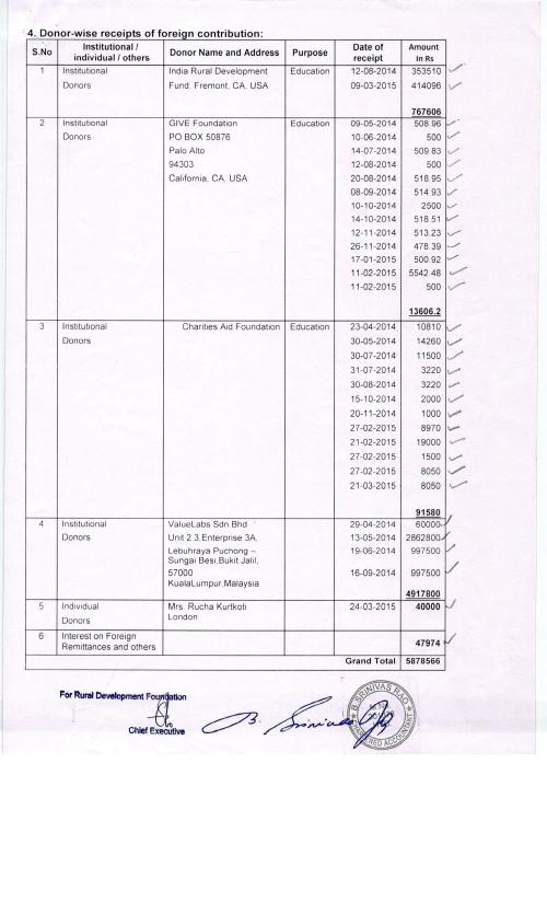 FCRA Page -3