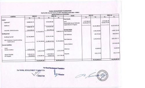 Balance Sheet 2014-15