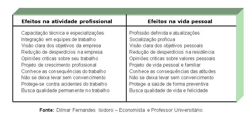 Dilmar_30.12_texto Novos desafios para atender o exigente mercado consumidor  Por Dilmar Isidoro