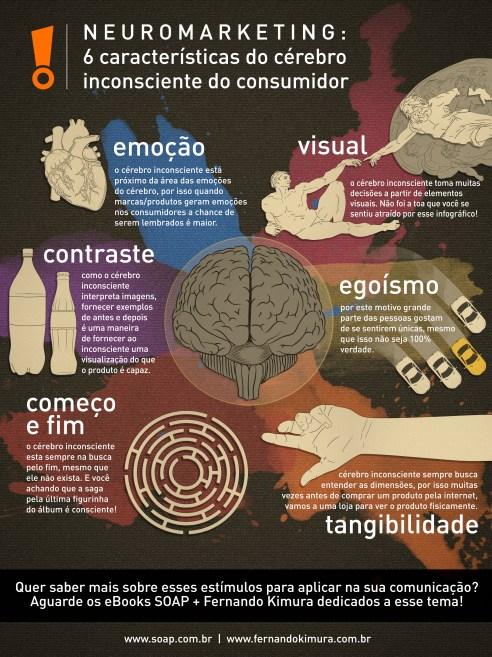 https://i2.wp.com/rdstation-static.s3.amazonaws.com/cms%2Ffiles%2F8%2F1447261860%5BSOAP%5D+Infografico_6+caracteristicas+do+cerebro.jpg?resize=492%2C657&ssl=1