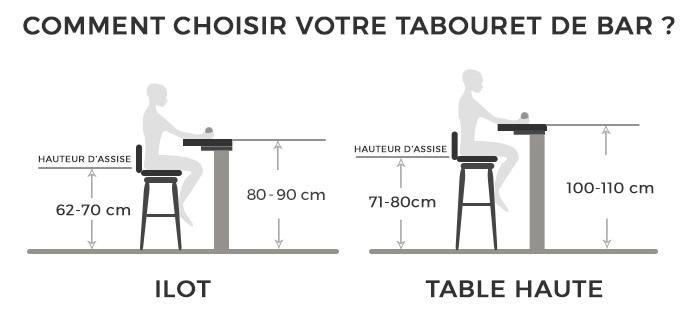 chaise de bar mi hauteur henrik 65 cm