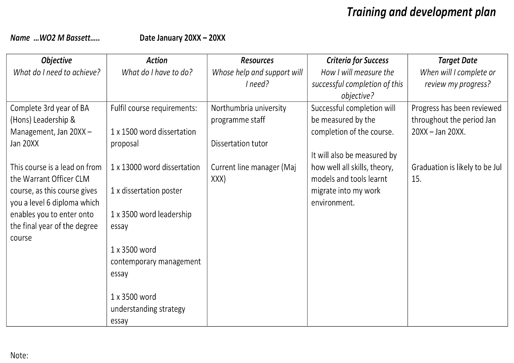 individual development plan examples for it professionals