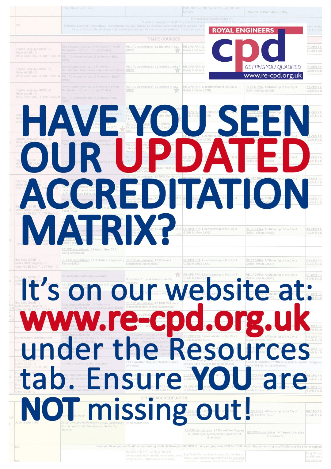 Updated Accreditation Matrix
