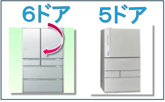 冷蔵庫6ドアと5ドア種類