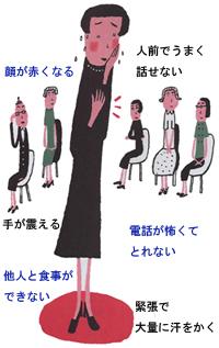 taijin_kyohu