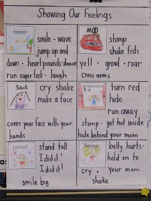 showing our feelings chart for emotional intelligence