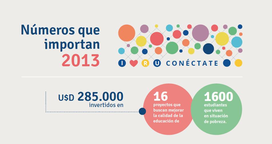 Números que importan: 2013