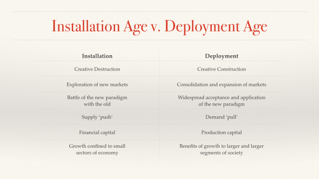 The Deployment Age.006