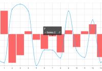react-charts