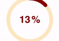 SVG Circle Progress Bar For React